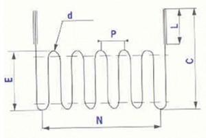 Resistencias Metálicas de NiCr o FeCrAl